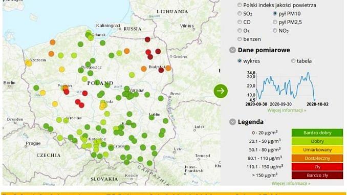 Polska - stan zanieczyszczenia powietrza pyłem PM10