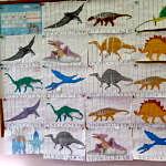 Kalendarze z dinozaurami