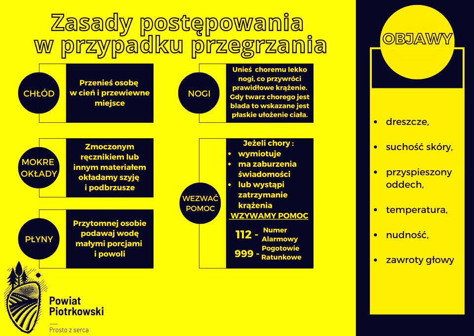 Na żółtym tle czarne komunikaty - zasady postępowania w przypadku przegrzania