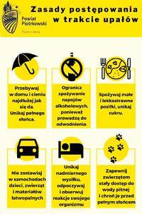 na żółtym i białym tle zasady postępowania w trakcie upałów